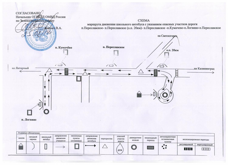 Образец схемы маршрута для перевозки детей